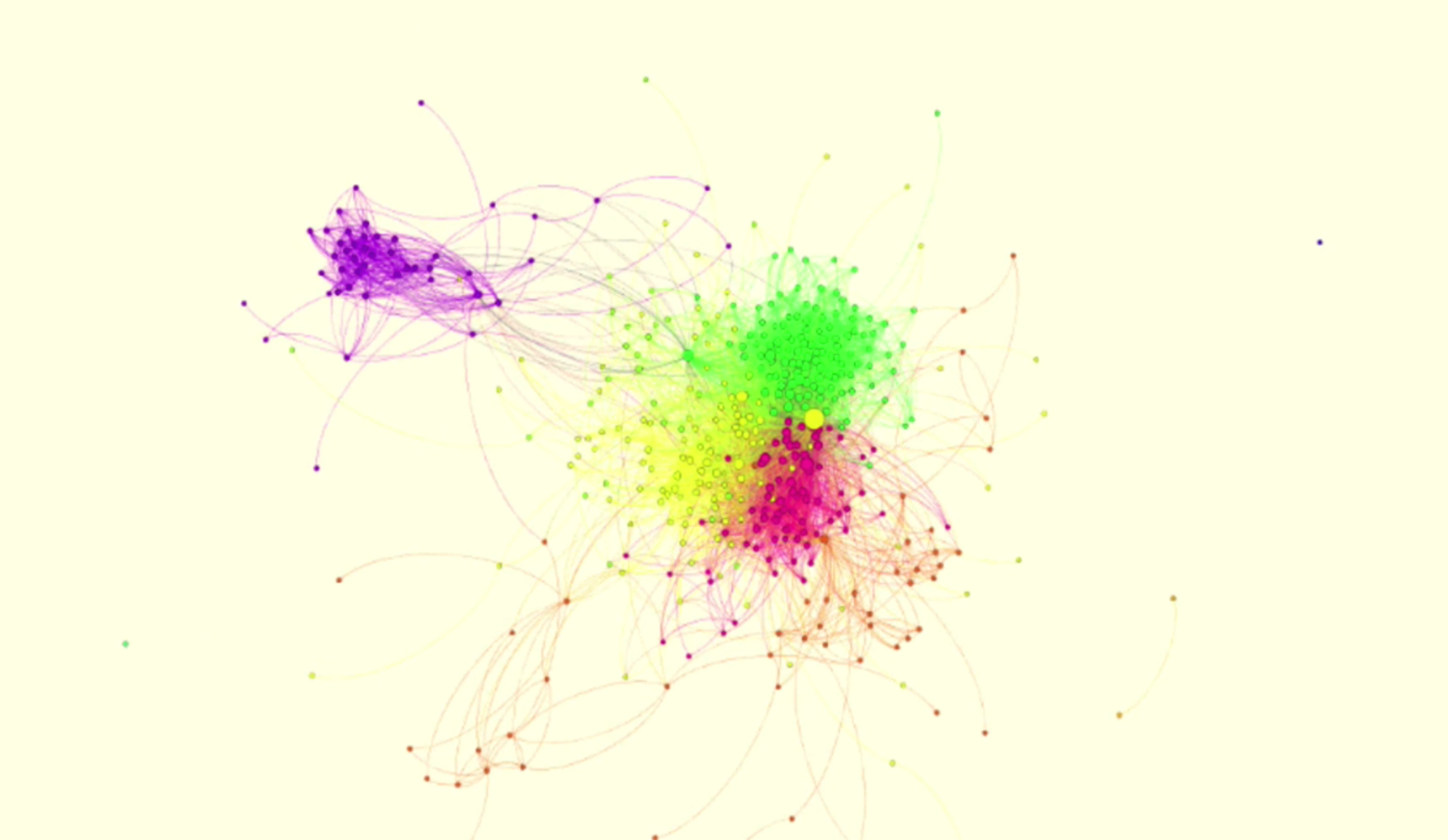 graph of nodes created in gephi