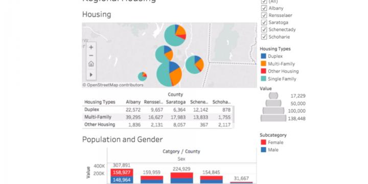 Tableau for Planners 3: Dashboards
